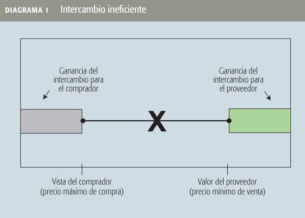 Brachet-Diagrama1