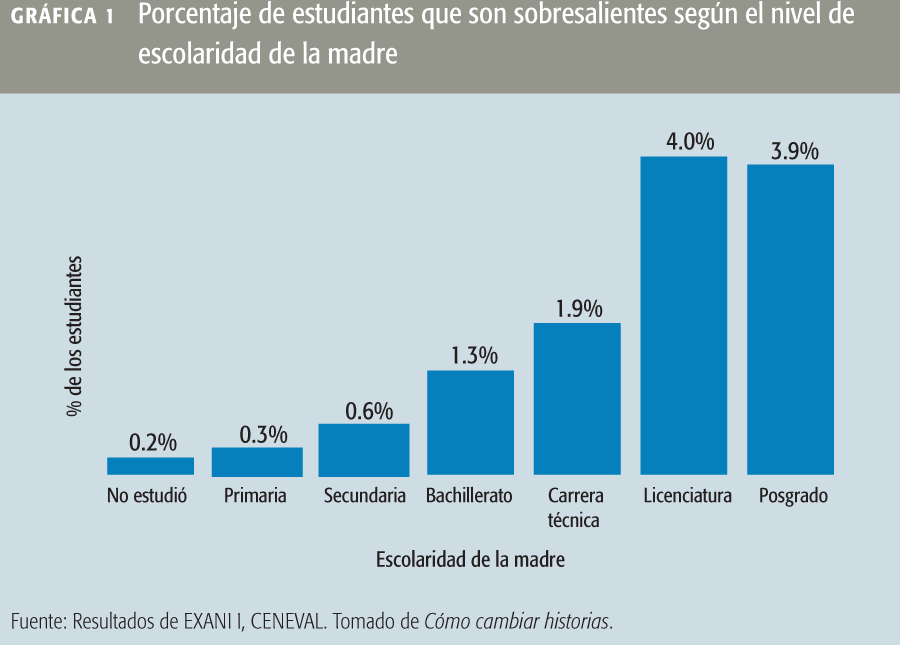 Educacion-Grafica1