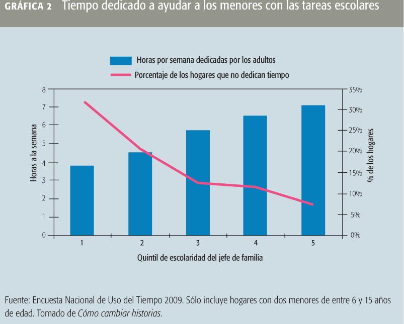 Educacion-Grafica2