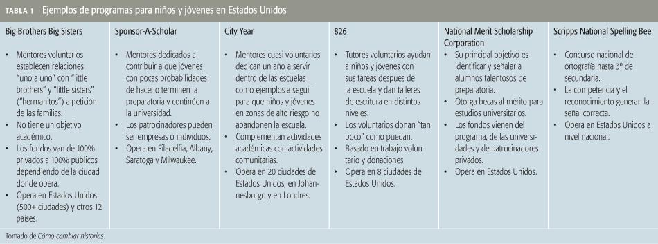 Educacion-Tabla1