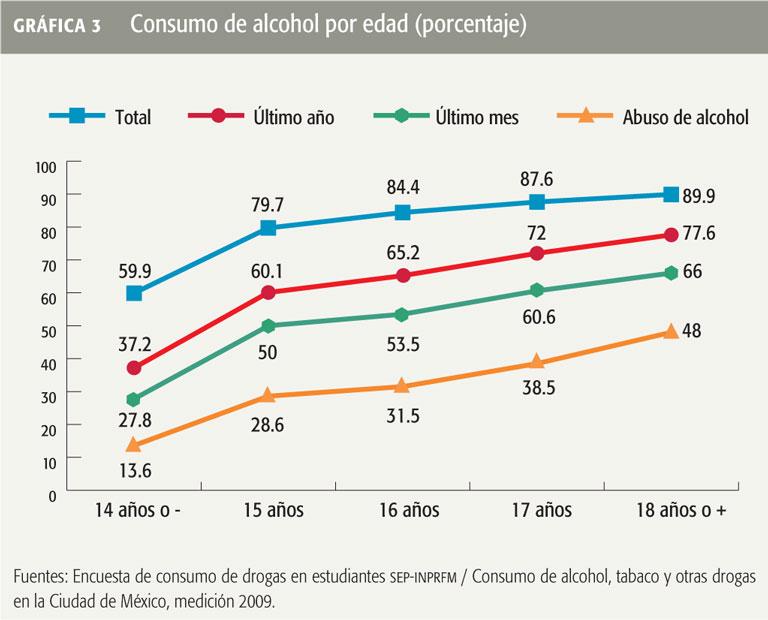 La codificación láser del alcoholismo en harkove