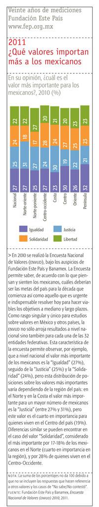 Data-2-Alvarez-250