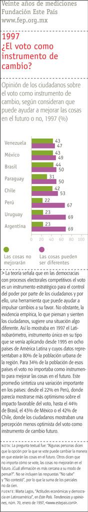 data-Ruiz-M-251