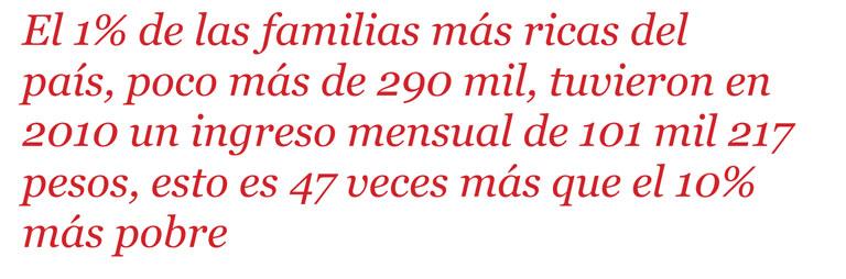 balazo-1-Castillo-N-252-