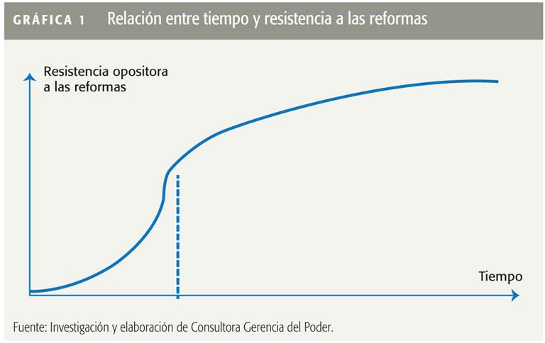 Grafica-1-Robledo-257