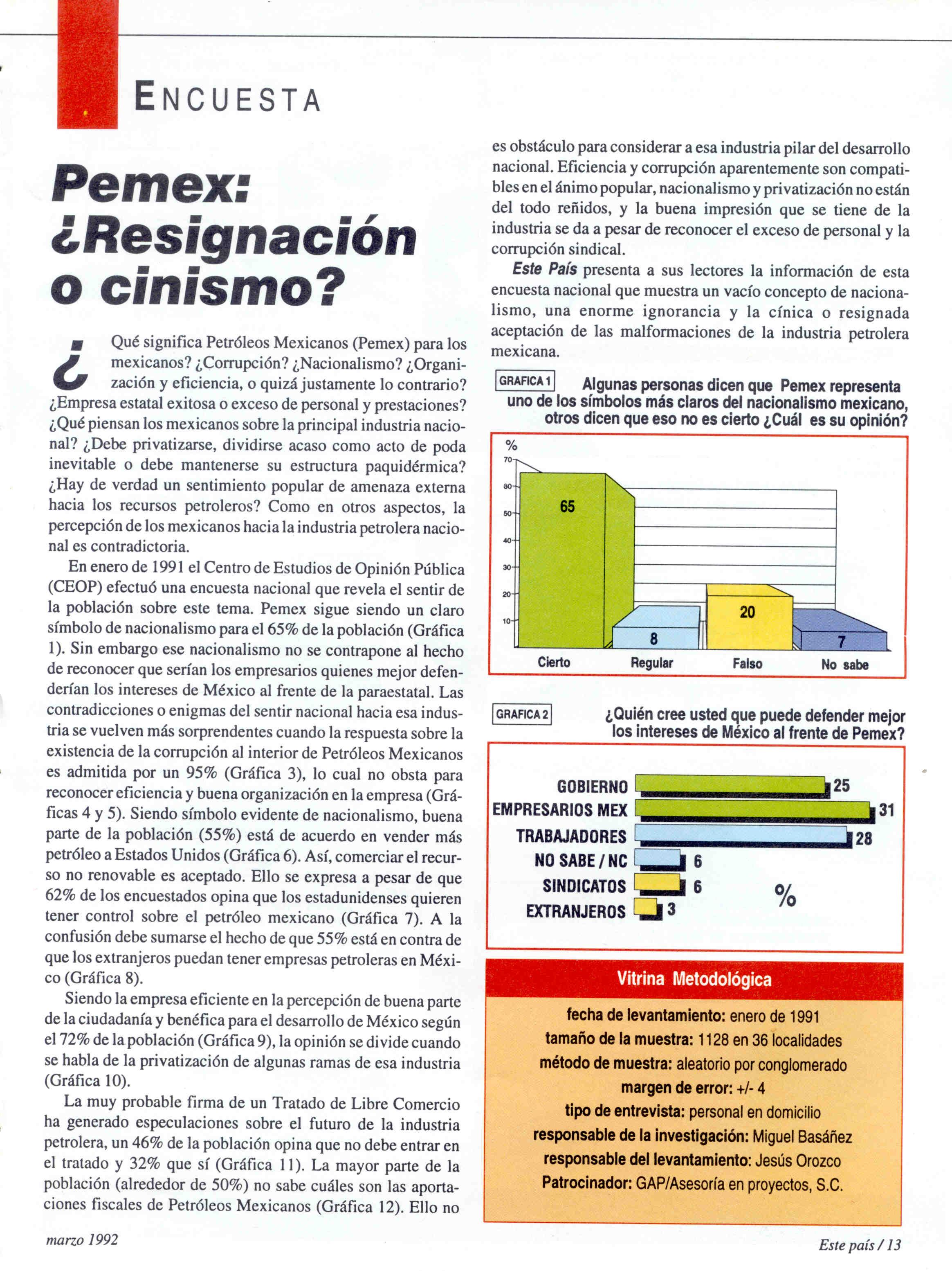 Pemex ¿Resignación o cinismo?
