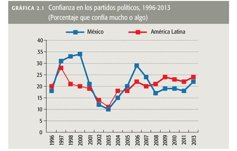 graf-2.1-moreno-2013-272