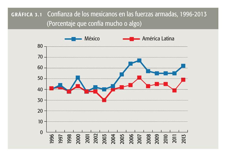 graf-3.1-moreno-2013-272